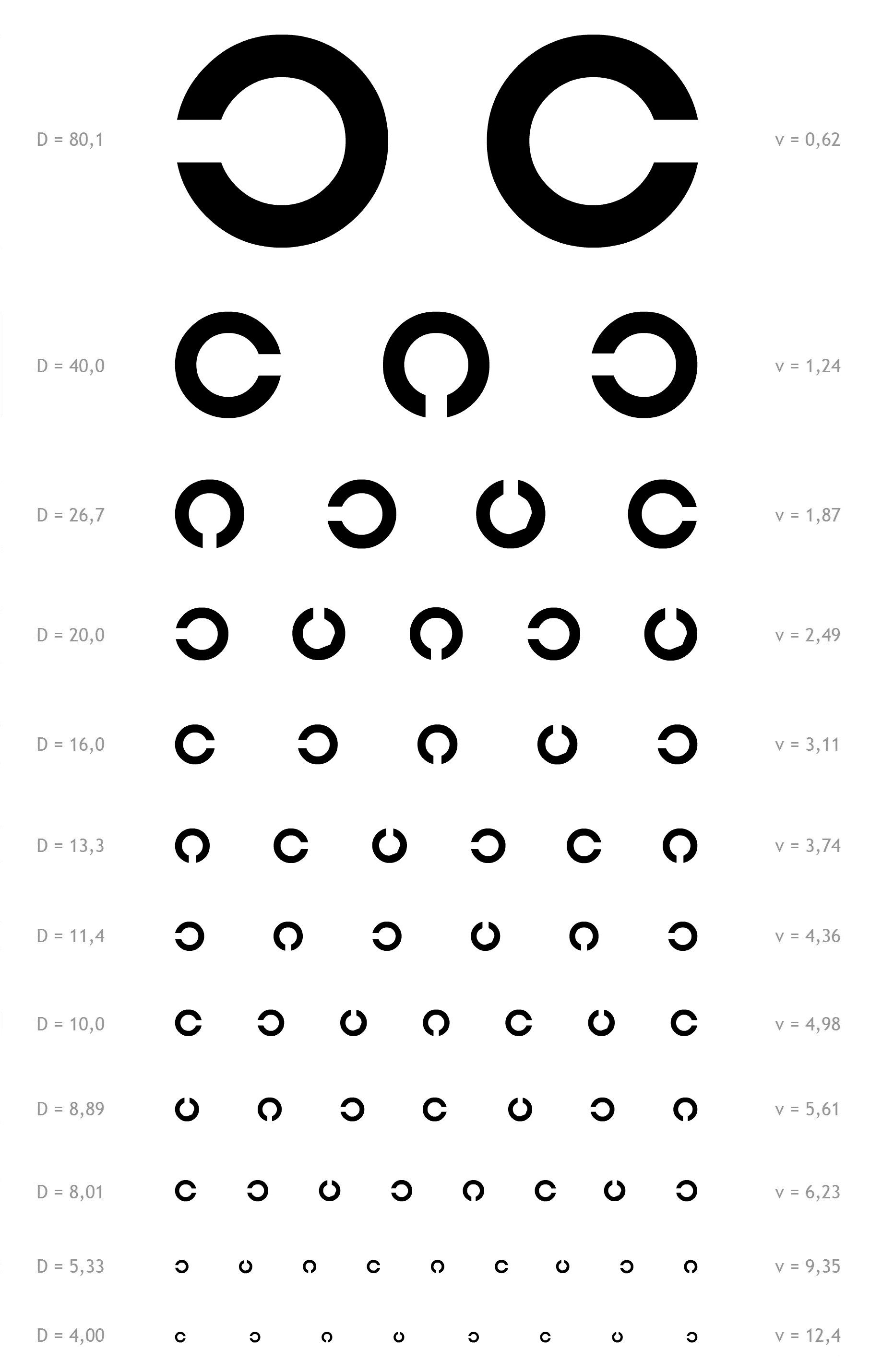 Таблица Головина для проверки зрения - распечатать, скачать