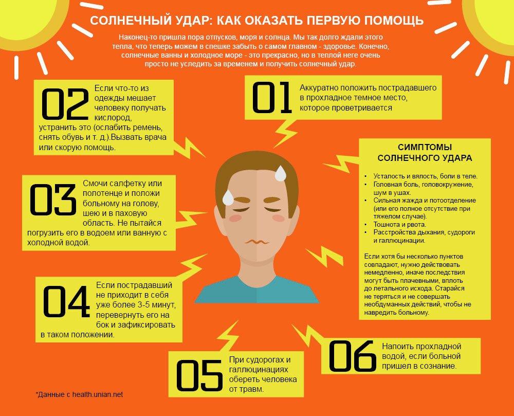 Солнечный удар. Описание, симптомы, профилактика и первая помощь при солнечном ударе