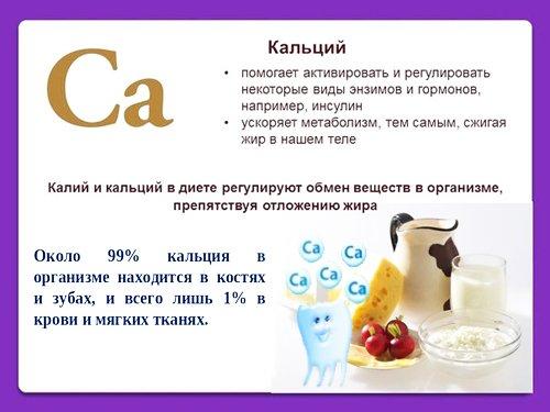Полезные свойства кальция и его влияние на организм