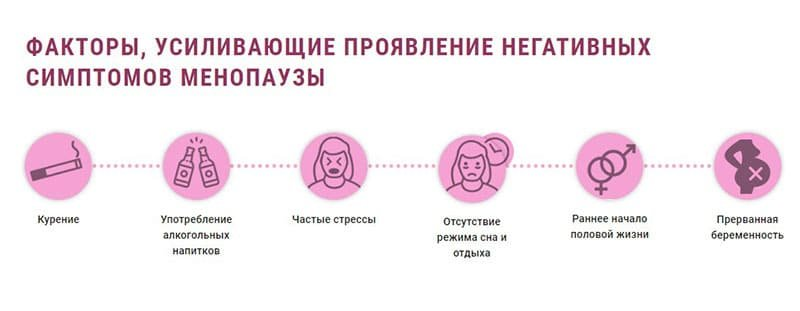 faktory-menopayzi