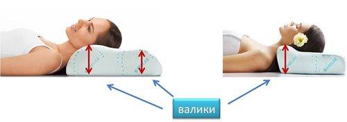 валики в ортопедической подушке