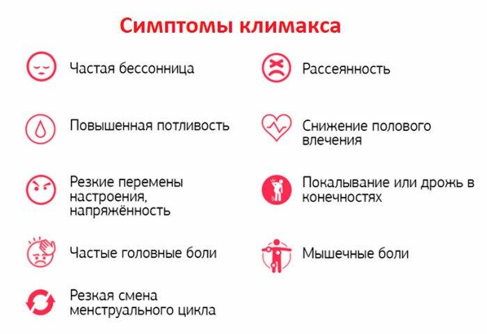 simptomy-klimaksa