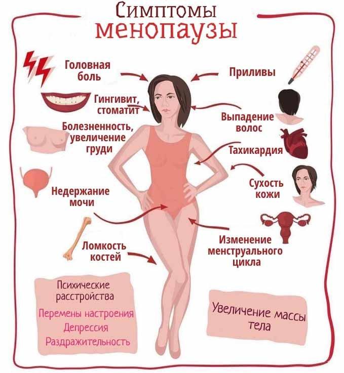 Simptomy-klimaksa_2