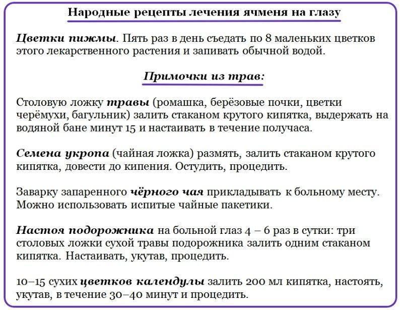 yachmen-na-glazu-kak-lechit-bystro-doma